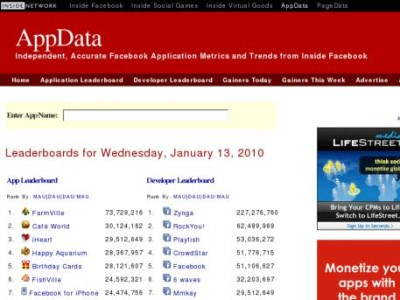 Top Web apps 2012 – Knowing your App and its performance in Appdata.com