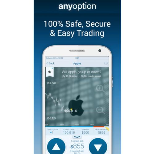 AnyOption Review - Login, Bonus and Platform